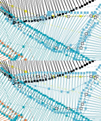 Variable (oben) vs. konstante (unten) Stich-Richtung